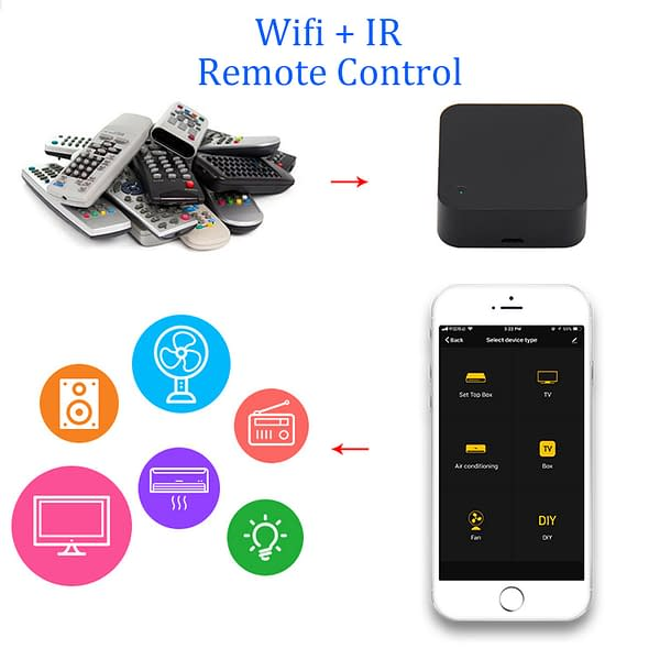 AVATTO S06 Mini Smart Home Automation 2.4GHz WIFI IR Remote with Alexa,Google home Voice Intelligent Universal Remote Controller brand: Refuse You Lose  Refuse You Lose