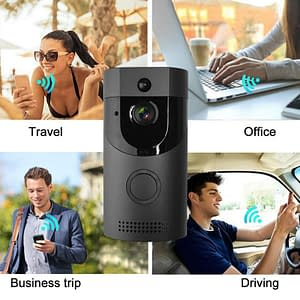 Smart Video Doorbell Refuse You Lose Model: Model 1|Model 2