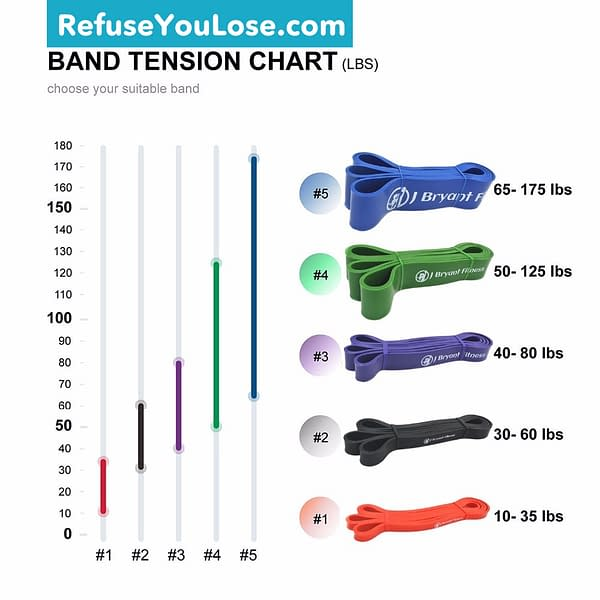 Home Workout Resistance Band brand: Refuse You Lose  Refuse You Lose